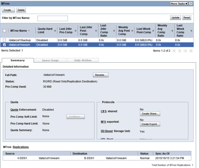 Data Domain MTree DDBoost Storage Unit enabled