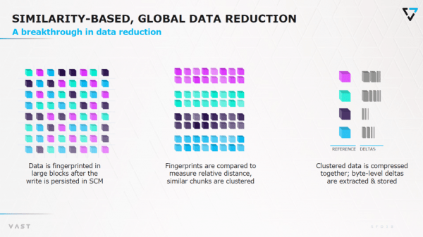 VAST data reduction