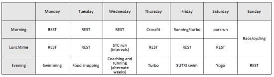 Autumn 2015 training plan