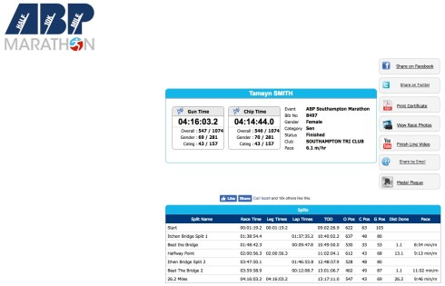 Tamsyn's race data from Southampton marathon.