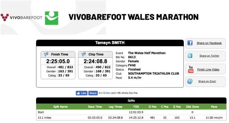 Tamsyn's result in the Wales Half Marathon