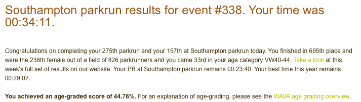 Tamsyn's result from Southampton parkrun on 22nd December 2018: 34:11.