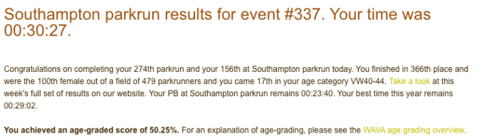Tamsyn's result from Southampton parkrun on 15th December 2018: 30:27.