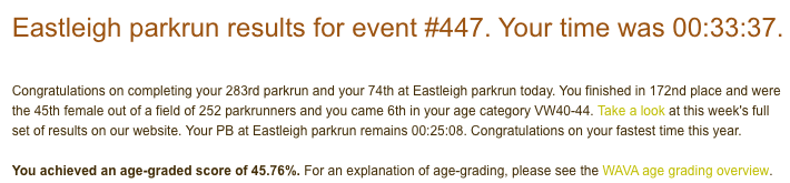 Tamsyn's result from Eastleigh parkrun #447 on 2nd March 2019: 33:37.