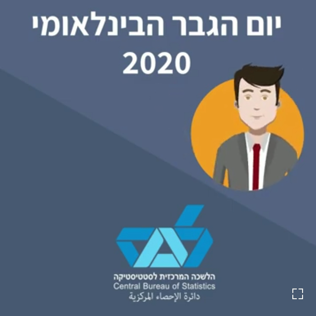 יום הגבר הבינלאומי 2020