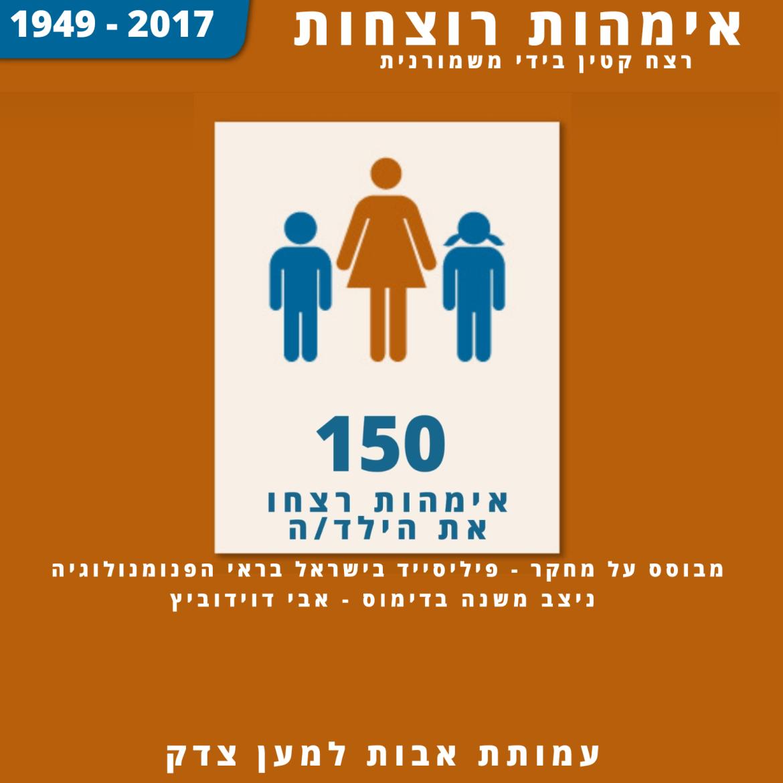 150 אימהות רצחו.