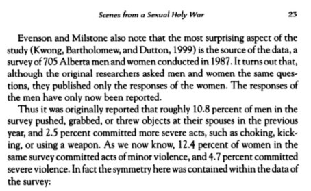 Howard Schwartz: Revolt of the Primitive, p.23-a