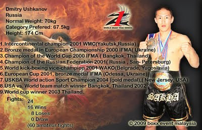 Dmitry Ushakanov