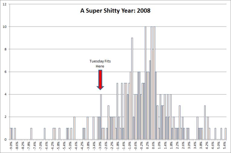 a super shitty year