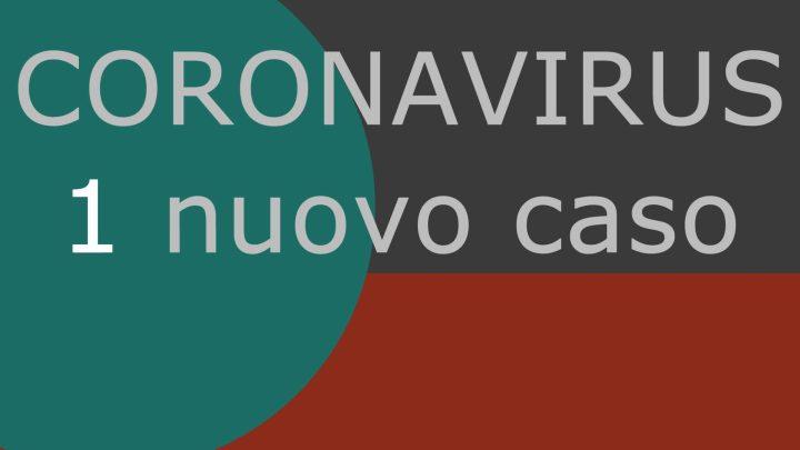 Covid 19 / Il virus rientra per vie traverse