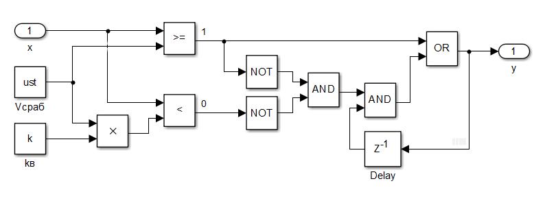 Реализация реле максимального действия в Simulink (модель)