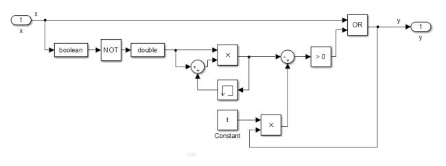 Моделирование выдержки времени на возврат с помощью простейших элементов в Simulink