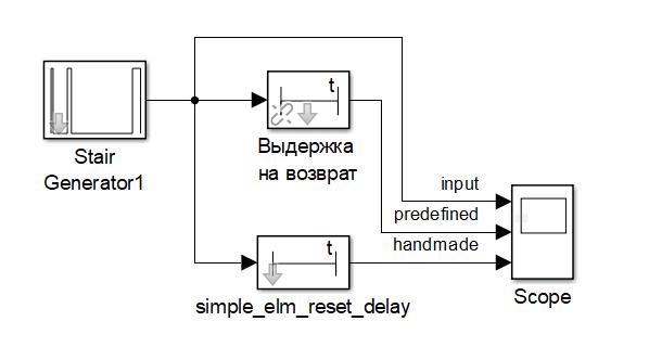 Тестирование выдержки времени на возврат с помощью простейших элементов в Simulink