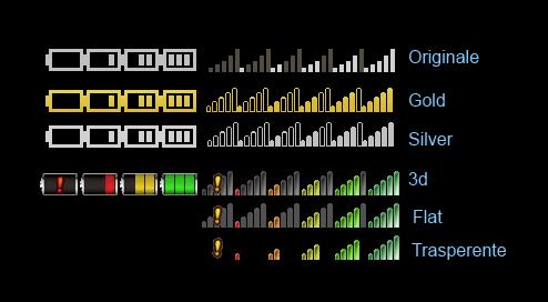 [SKIN MN1] Un tocco di colore agli indicatori del telefono