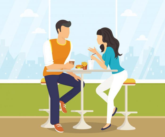 Gay datování první rande radu