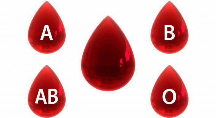 Какая группа крови самая дорогая