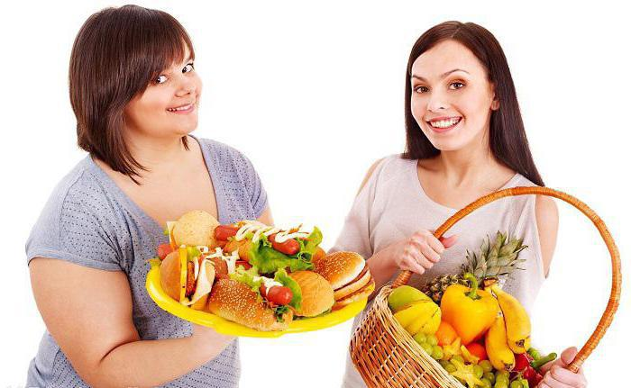 Все о том, какие углеводы можно есть при похудении
