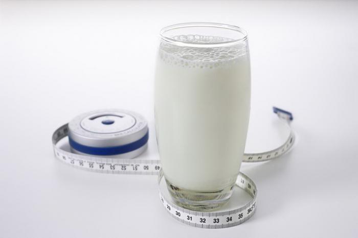 Эффективные диеты при лишнем весе