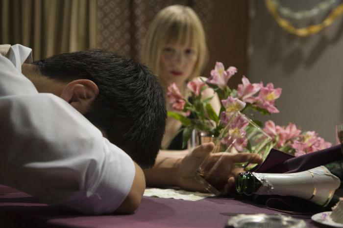 Молитва взыскание погибших от пьянства