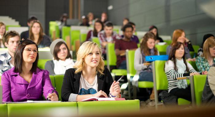Характеристика на отрицательного студента колледжа