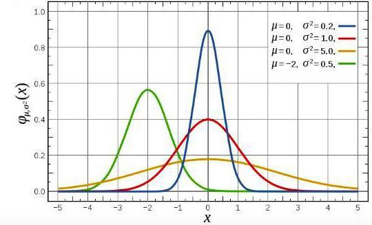 Risk aversion (psychology) - Wikipedia