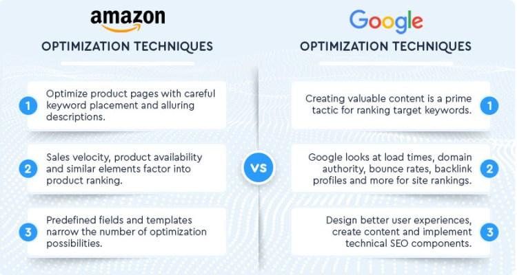 amazon algorithm vs google algorithm