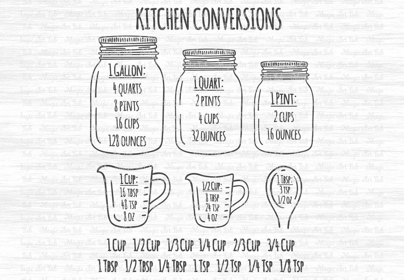 Kitchen Conversions Svg Measurement Chart Svg Measurement Cheat Sheet Svg Kitchen Svg Mason