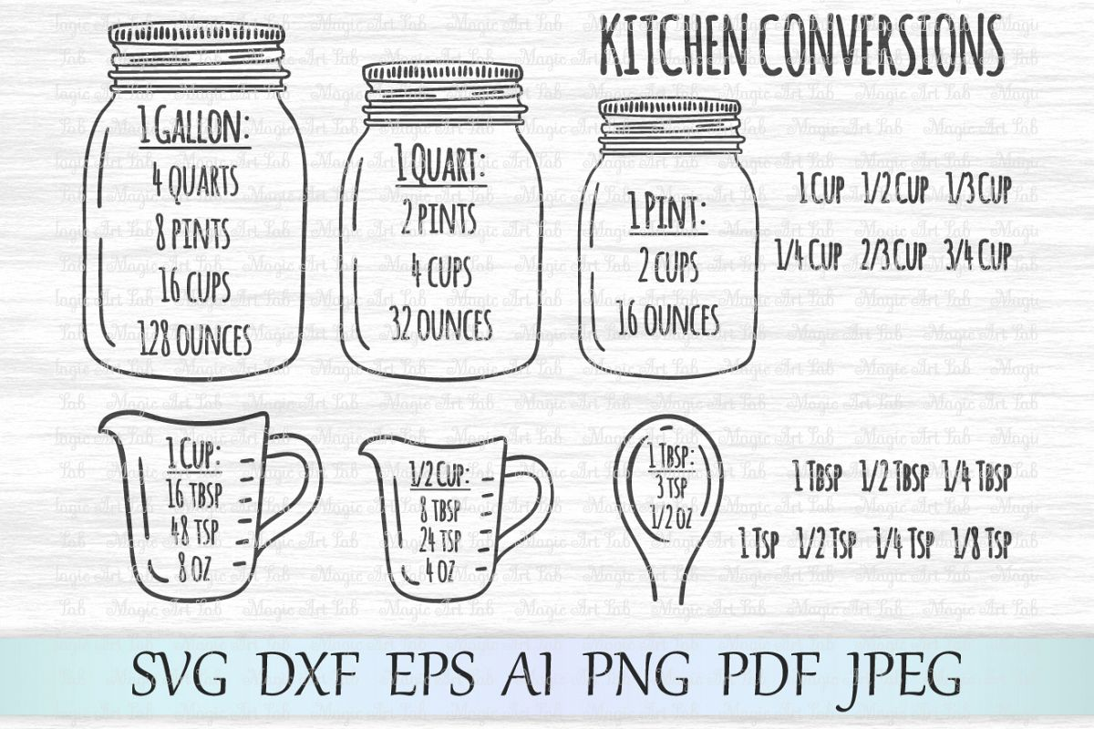 Kitchen Conversions Svg Measurement Chart Svg