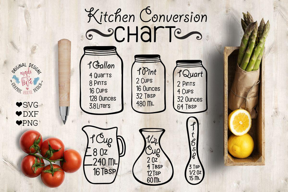 Kitchen Conversion Measurements Chart Cut File