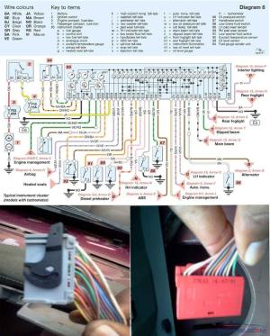 Dashboard wiring help: Renault scenic ? 5a fe engine swap  MechanicalElectrical  PakWheels Forums