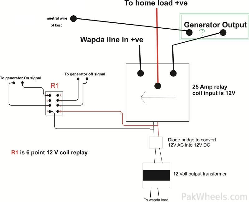 5d714d5f67cb1c0804f3989a05f888e8e02f16ce?resize=665%2C539&ssl=1 changeover contactor wiring diagram love wiring diagram ideas lpg changeover switch wiring diagram at readyjetset.co