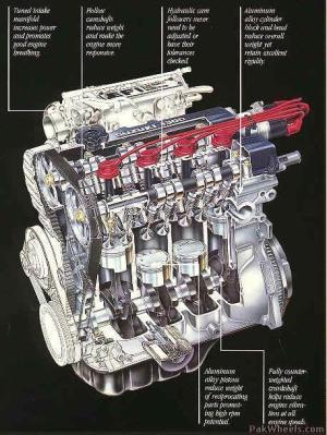 Suzuki G13B Info ! ** INFO NEEDED **  Mechanical