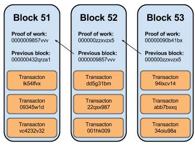 bitcoin-block-chain-small