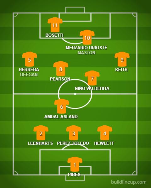 FCB lineup versus AD Carrozas 28-04-2018