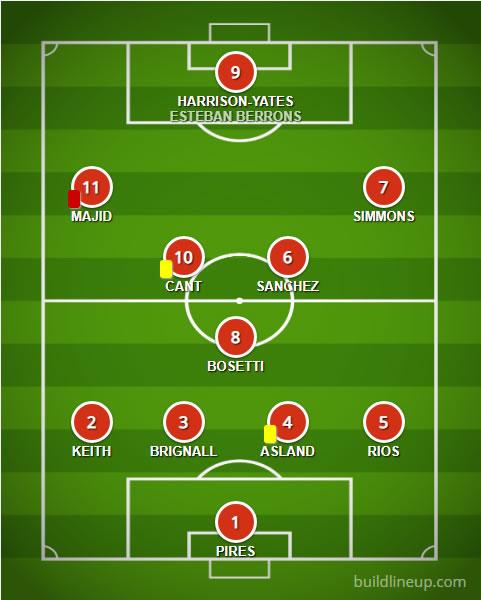 FC Británico de Madrid team versus Union Selección in the Liga Bunwer Apertura 05/01/2019
