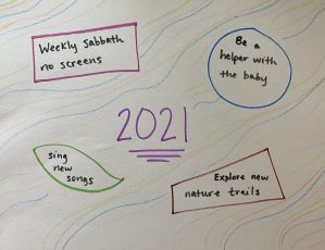 """A 2021 Hopes, Dreams, Goals, and Intentions coloring sheet, including, """"Weekly Sabbaths, no screens"""" and, """"Explore new nature trails""""."""