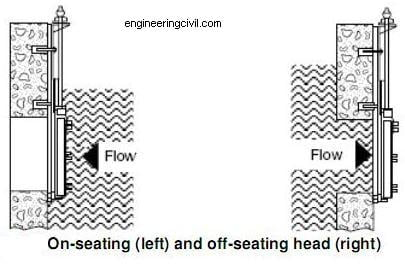 on-seating-and-off-seating-head-in-penstock