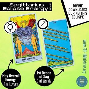 Sagittarius Eclipse Energy 2021 May