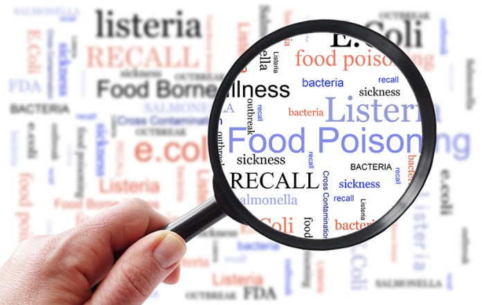Meat & poultry recalls nearly double in US