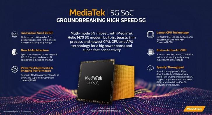 Mediatek to start shipping 5G SoC samples to manufacturers in Q3 2019