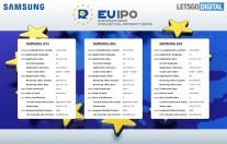 Samsung's EUIPO trademark filings for the next Galaxy A range