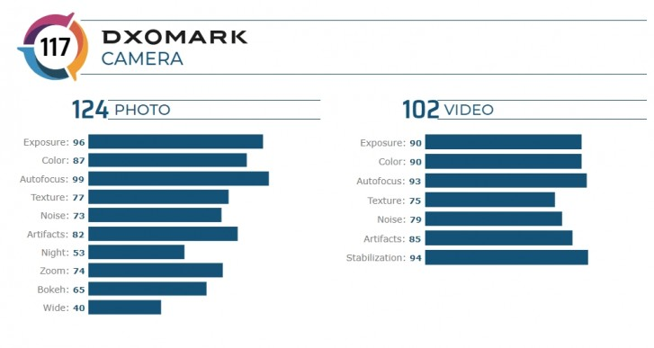 DxOMark: iPhone 11 Pro Max không tốt bằng anh Xiaomi Mi CC9 Pro