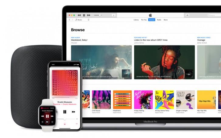 Apple Music telah menjanjikan pembayaran royalti hingga $ 50 juta di muka untuk label indie