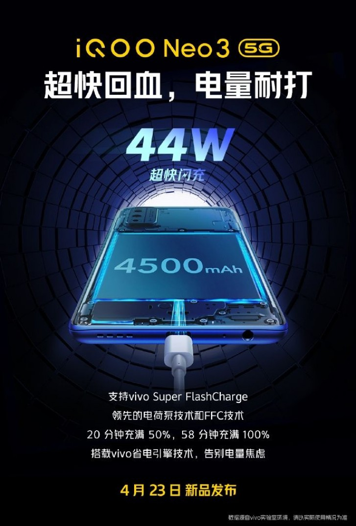 vivo's iQOO Neo3 will have a 4,500mAh battery that charges in under an hour
