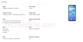 Google Play Console leak: vivo V19