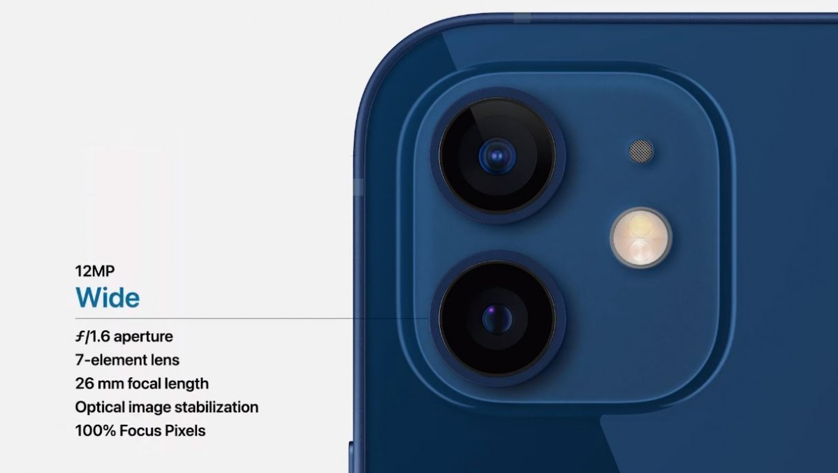 Apple iPhone 12 Series officially unveiled 14