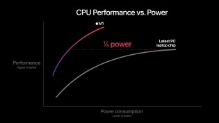 The new chip promises massive performance and power efficiency gains