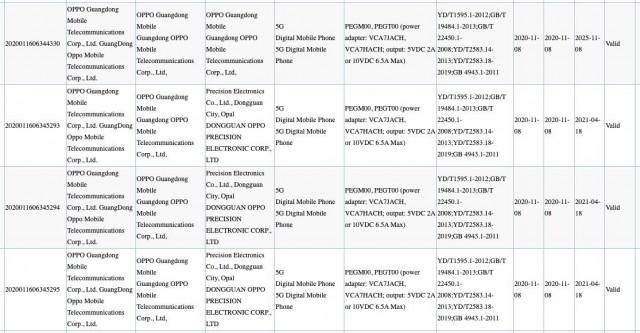 Oppo Reno5 listing on 3C database