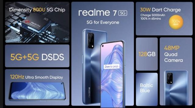 Sondaj săptămânal: veți cumpăra un Realme 7 5G în timpul ofertelor de Black Friday?