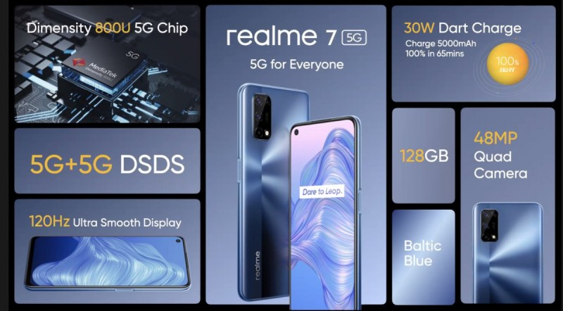 Weekly poll: will you be buying a Realme 7 5G during the Black Friday deals?